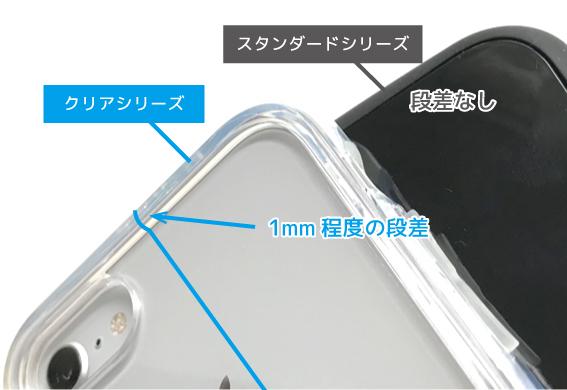 クリアシリーズはフロントカバーが1mm程度凸形状になっている(スマホはiPhone8を使用)